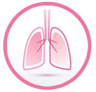 copd astma